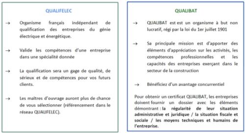 Qualifelec et Qualibat
