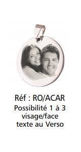 RO/ACAR