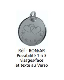 RON/AR