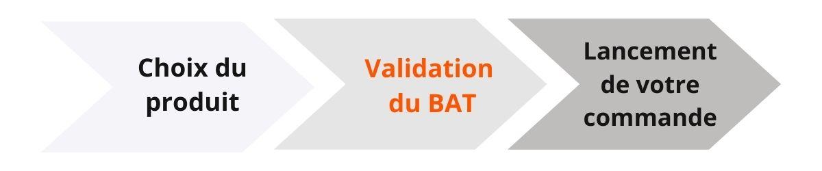 Etape validation BAT